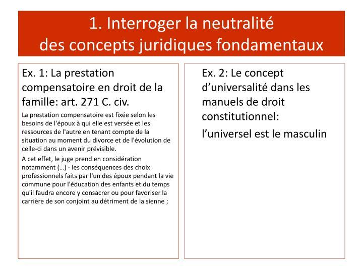1. Interroger la neutralité
