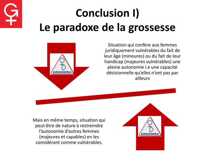 Conclusion I)
