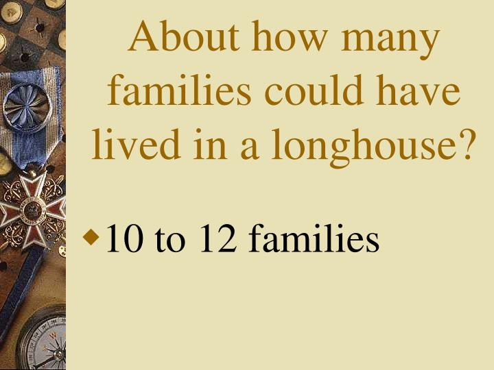 About how many families could have lived in a longhouse?