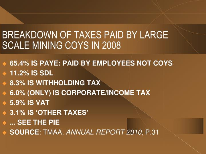 BREAKDOWN OF TAXES PAID BY LARGE SCALE MINING COYS IN 2008