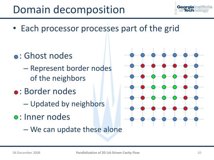 Domain decomposition