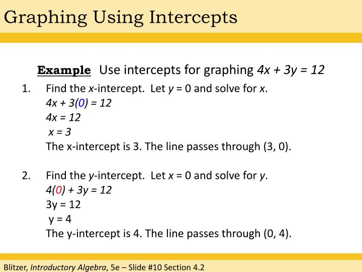 Graphing Using Intercepts