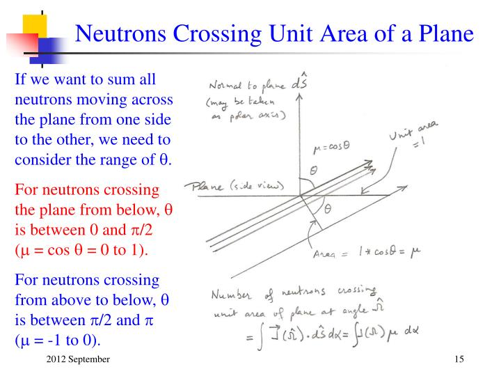 Neutrons Crossing Unit Area of a Plane