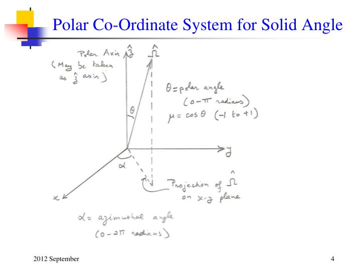 Polar Co-Ordinate System for Solid Angle