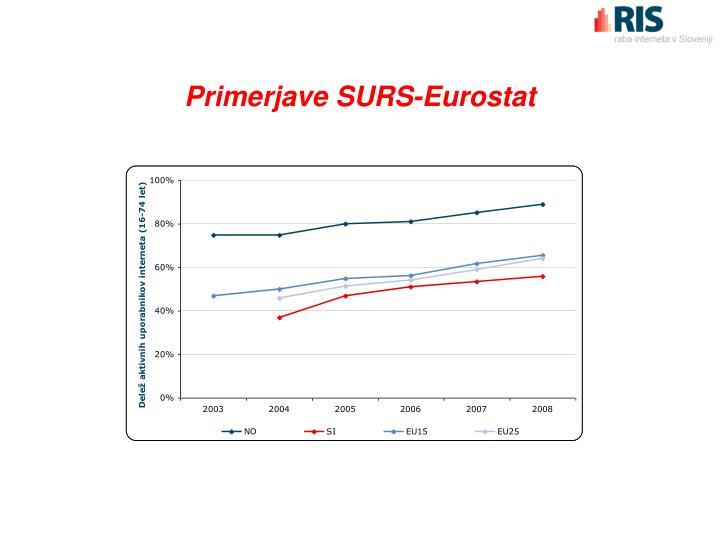 Primerjave SURS-Eurostat