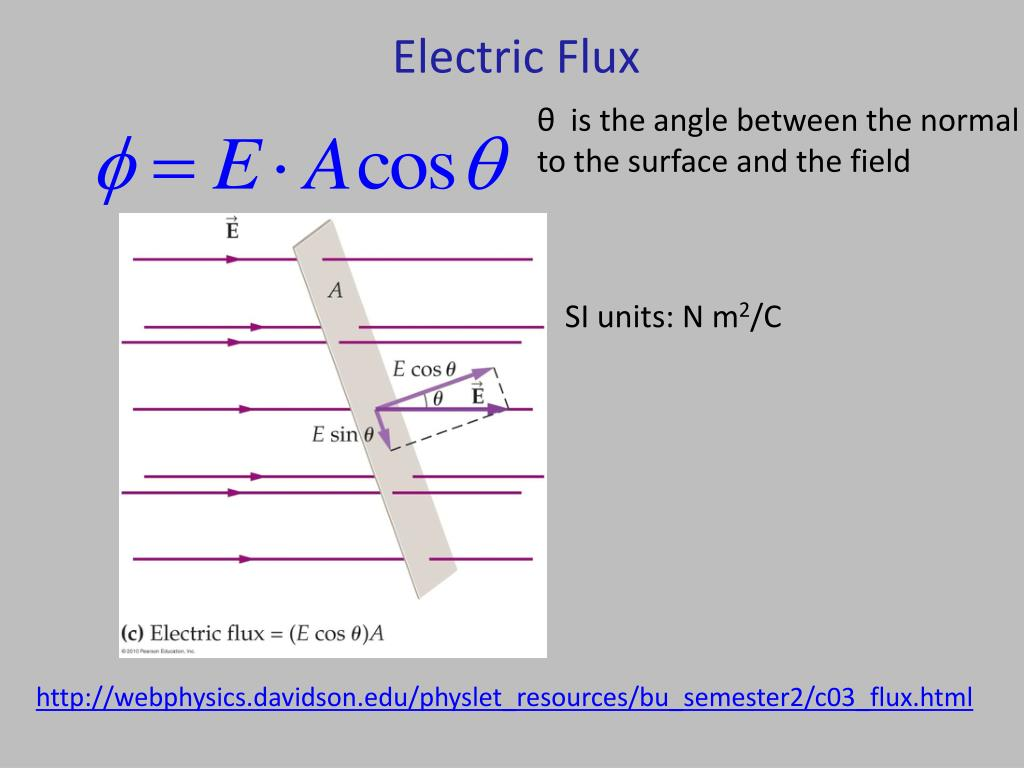 PPT - Physics 1161 Lecture 3 Electric Flux and Shielding