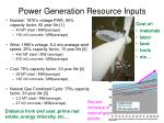 power generation resource inputs
