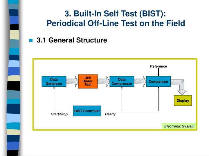 3 built in self test bist periodical off line test on the field n.