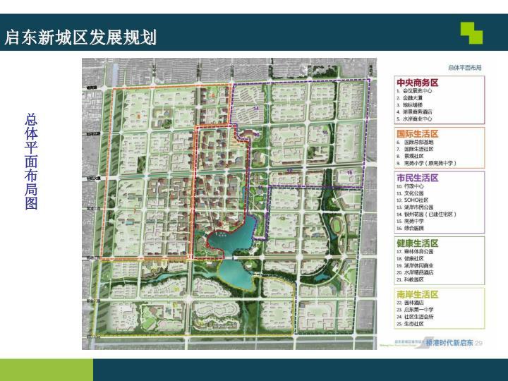 启东新城区发展规划