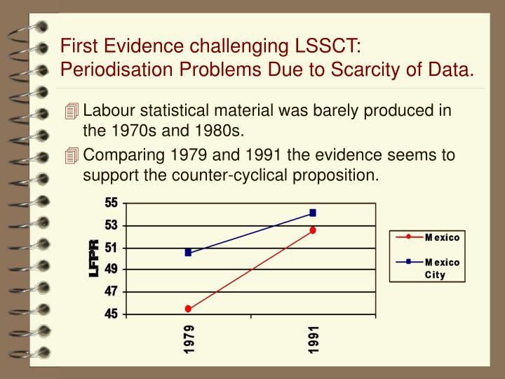First evidence challenging lssct periodisation problems due to scarcity of data