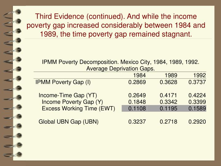 Third Evidence (continued). And while the income poverty gap increased considerably between 1984 and 1989, the time poverty gap remained stagnant.