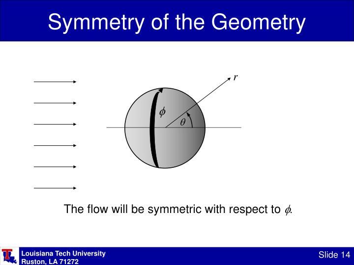 Symmetry of the Geometry
