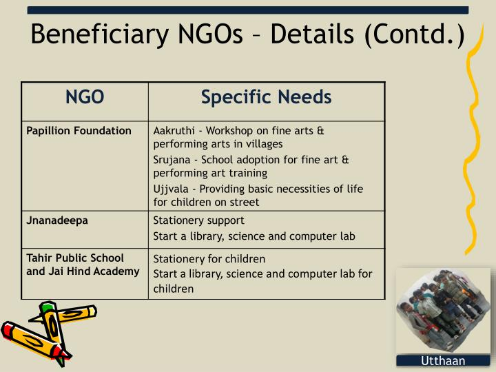 Beneficiary NGOs – Details (Contd.)