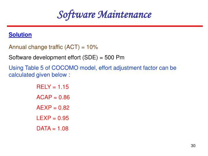 Software Maintenance