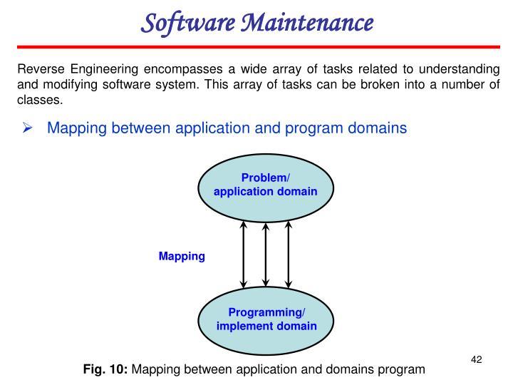 Problem/ application domain