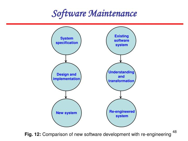 Existing software system