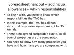 spreadsheet handout adding up allowances which responsibilities
