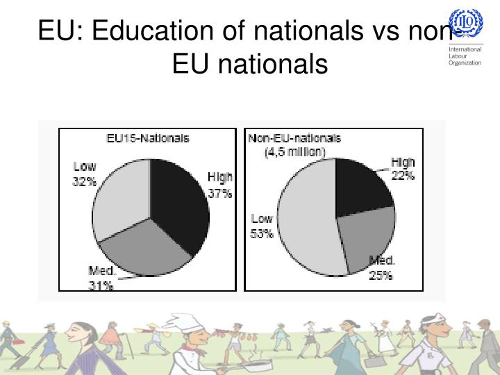 EU: Education of nationals vs non-EU nationals