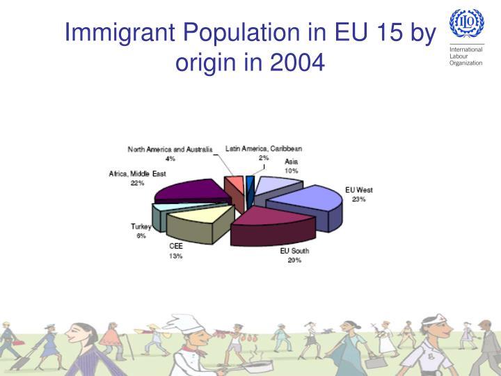 Immigrant Population in EU 15 by origin in 2004