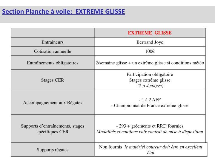 Section Planche à voile:  EXTREME GLISSE