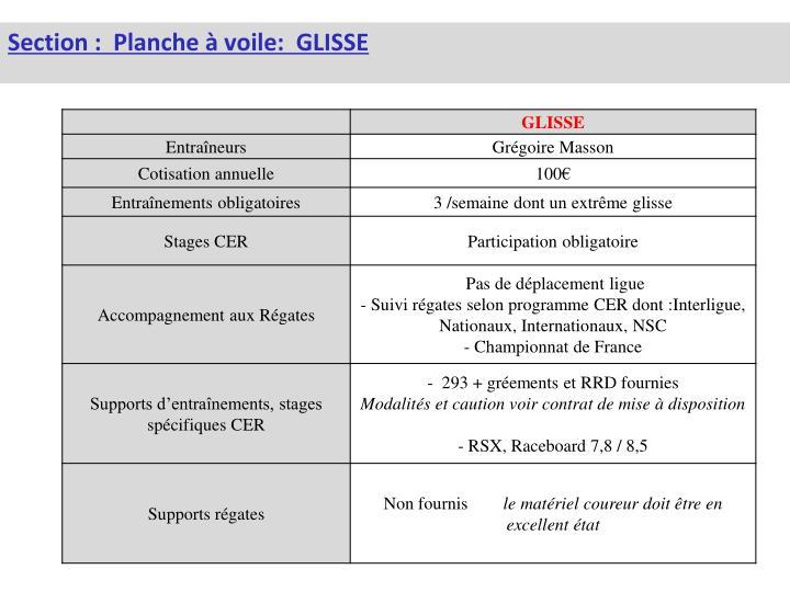Section :  Planche à voile:  GLISSE