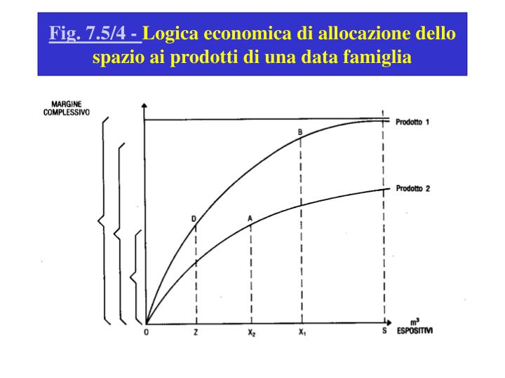 Fig. 7.5/4 -