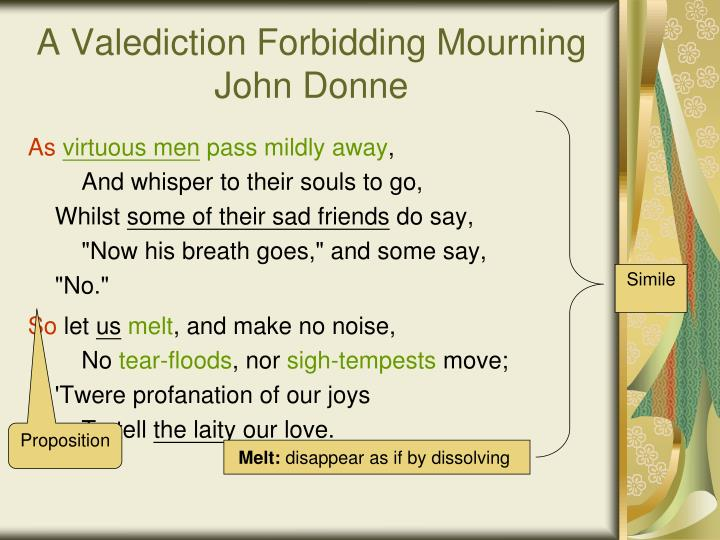 poem john donne s a valediction forbidding A valediction: forbidding mourning by john donne ♦ an overview of imagery in donne's poem the poem itself will prove to be the valediction—the farewell.