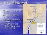 monitoring network