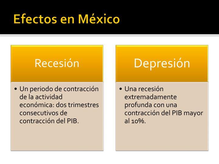Efectos en México