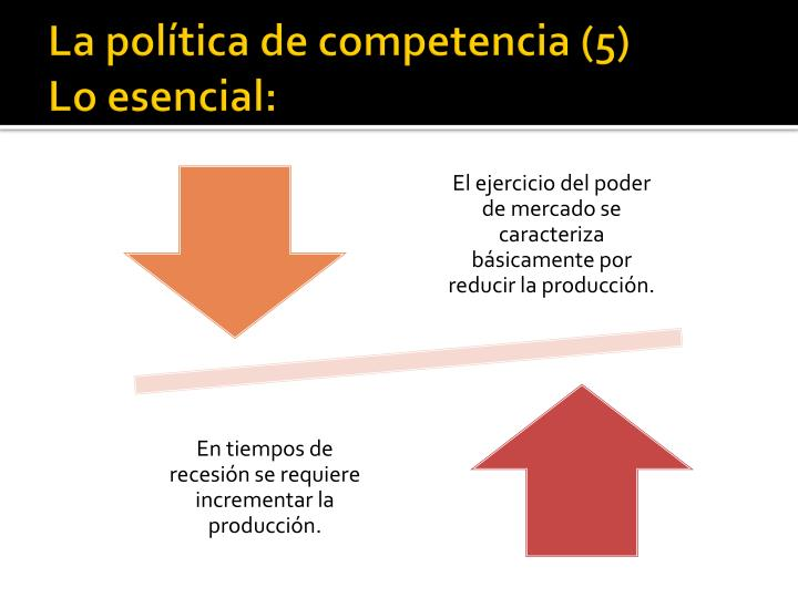 La política de competencia (5)