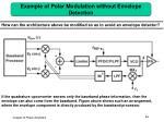 example of polar modulation without envelope detection