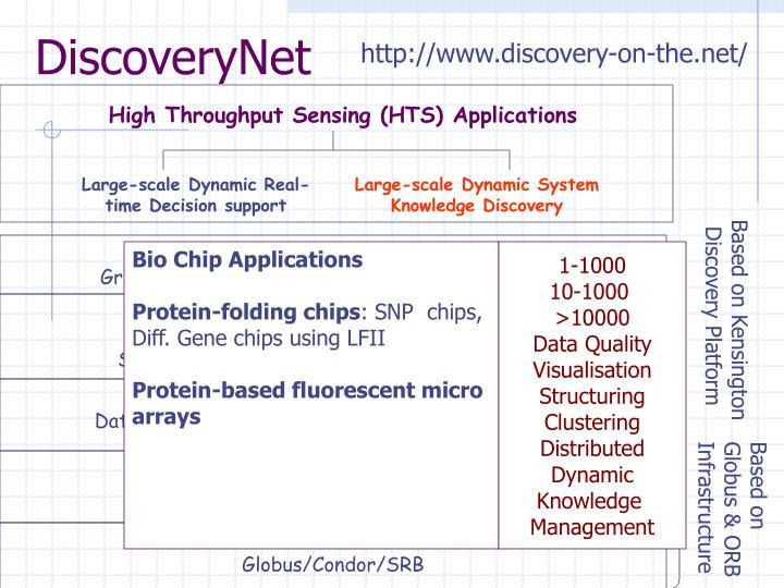 DiscoveryNet