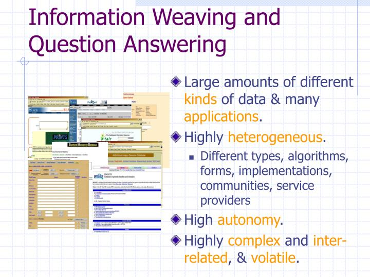 Information Weaving and Question Answering