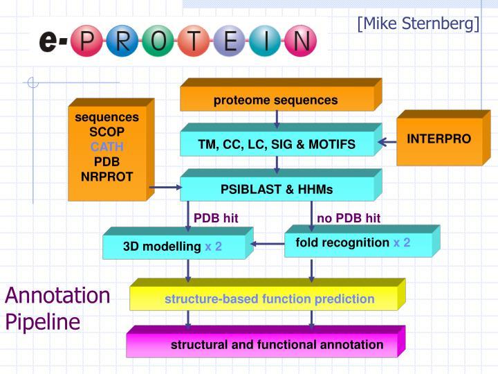 proteome sequences