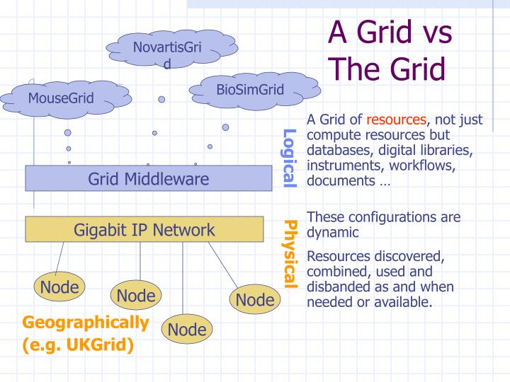 A Grid of