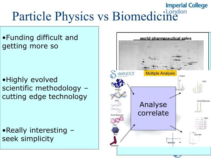 Particle physics vs biomedicine
