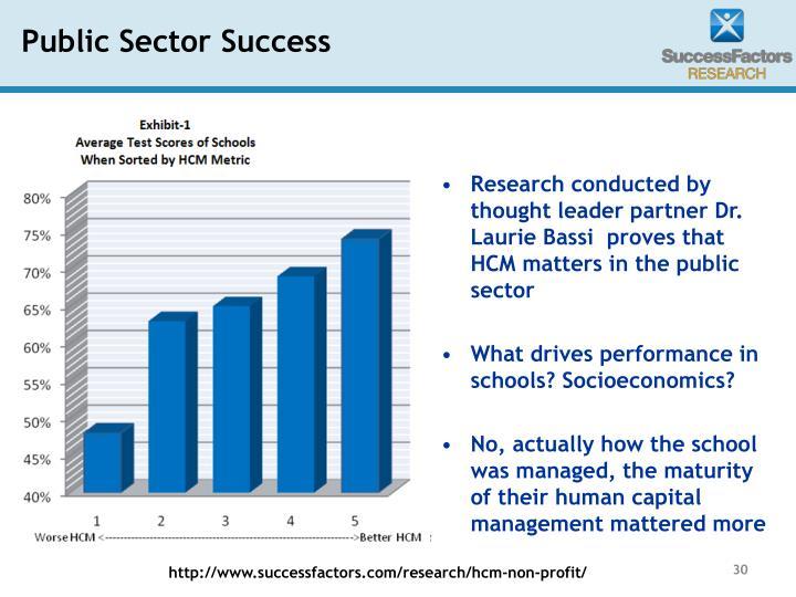 Public Sector Success