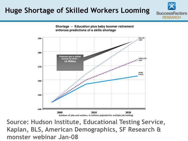 Shortage  –  Education plus baby boomer retirement