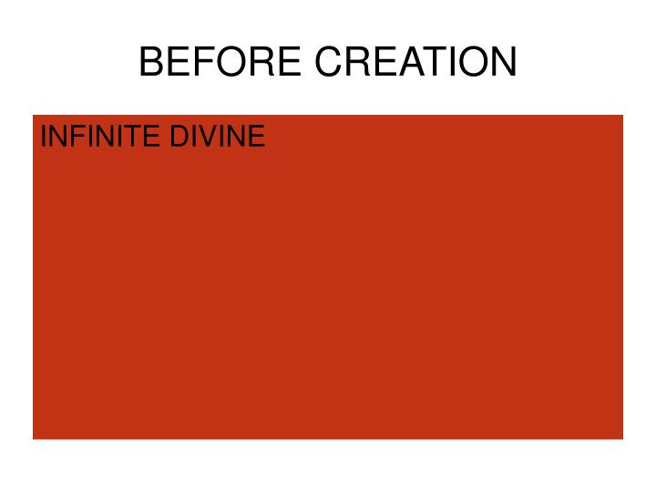 BEFORE CREATION