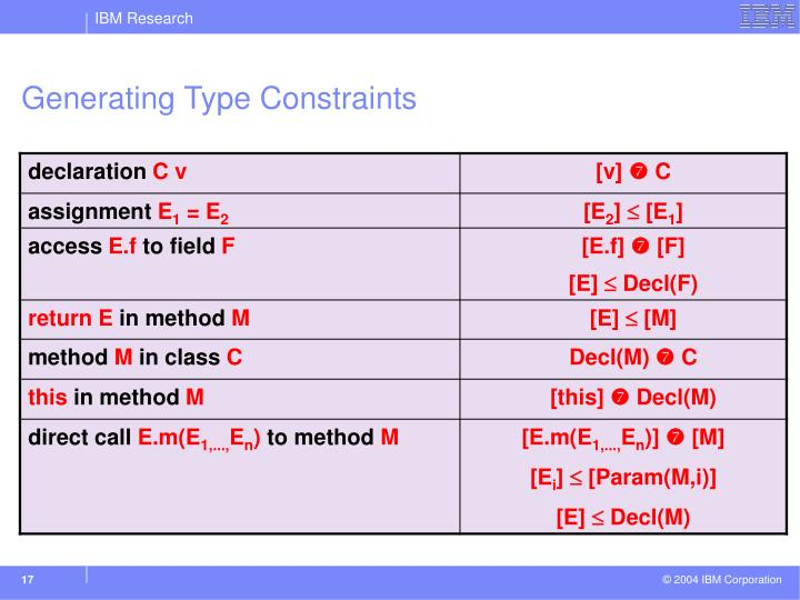 Generating Type Constraints