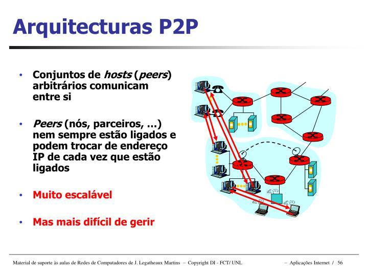 Arquitecturas P2P