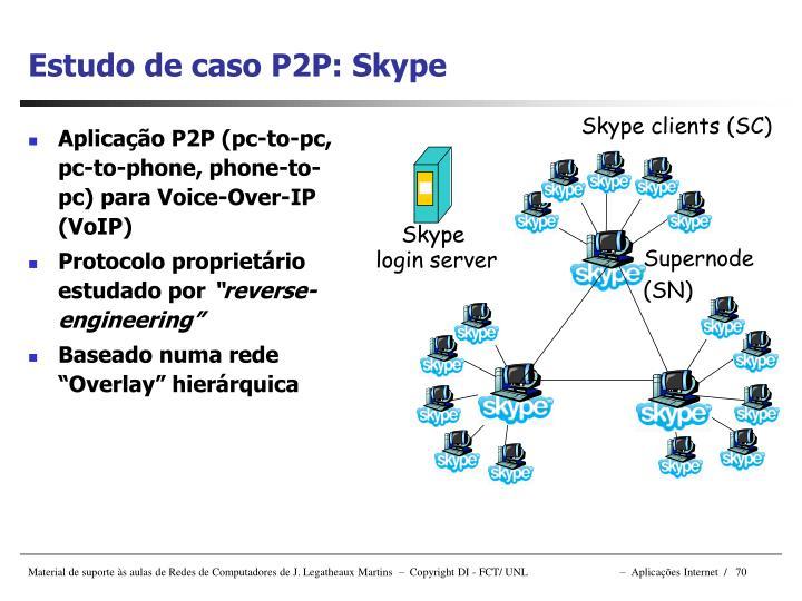 Skype clients (SC)