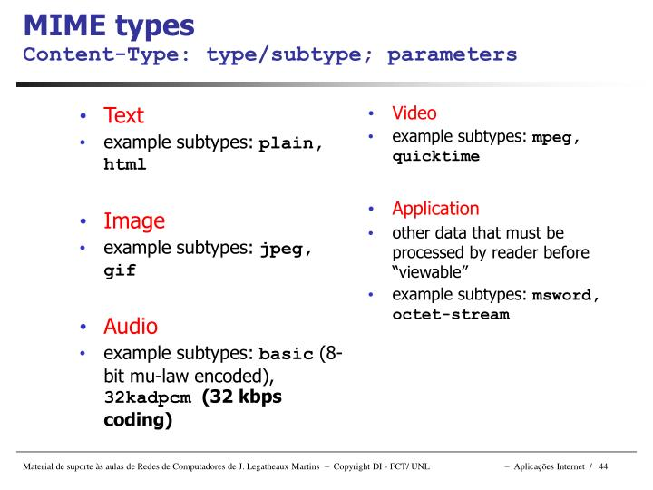 MIME types