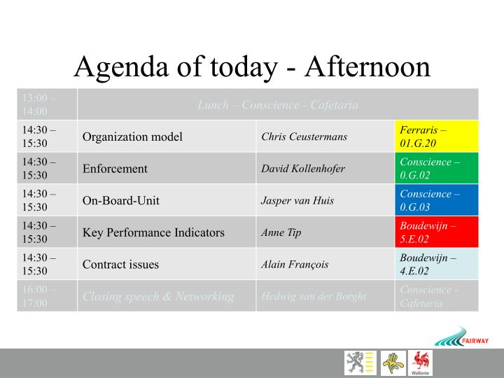 Agenda of today - Afternoon