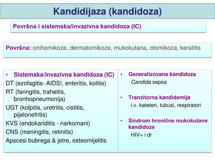 Kandidijaza (kandidoza)