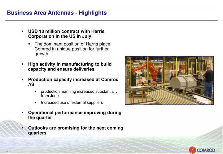 Business Area Antennas - Highlights