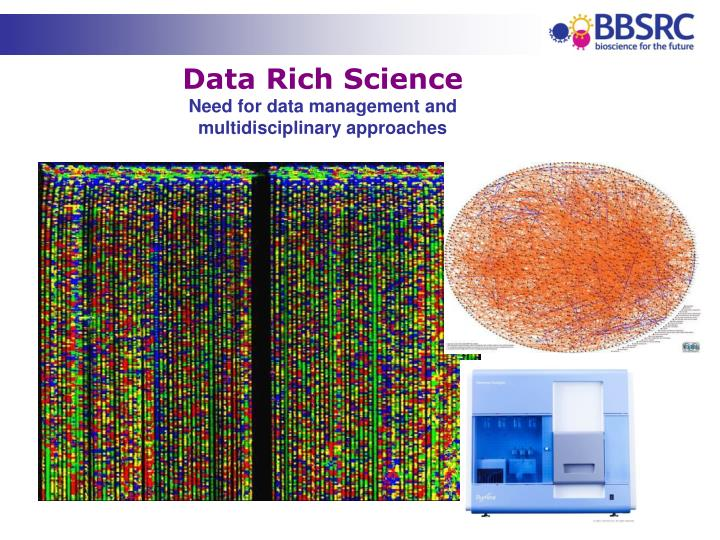 Data Rich Science