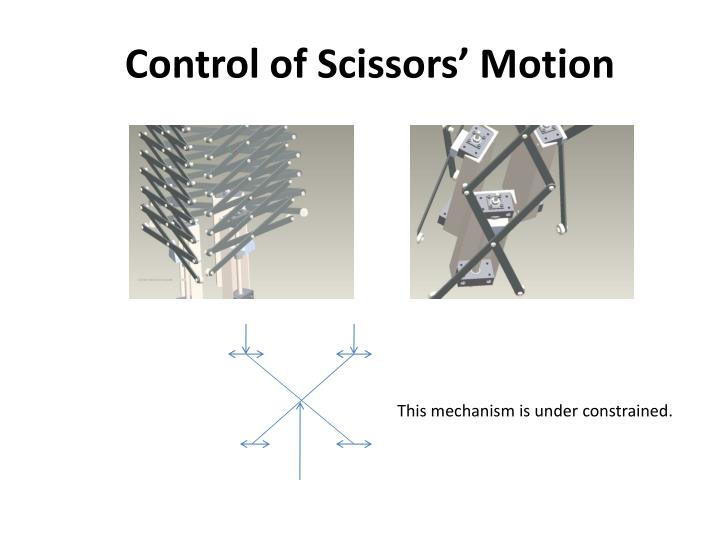 Control of scissors motion