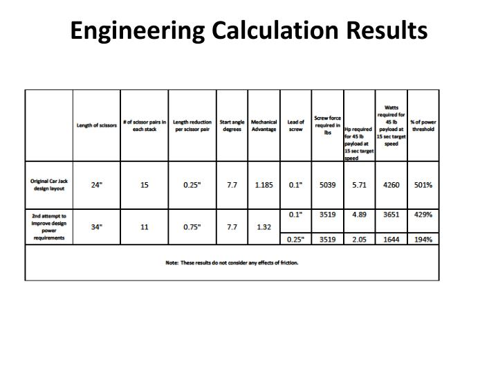 Engineering Calculation Results