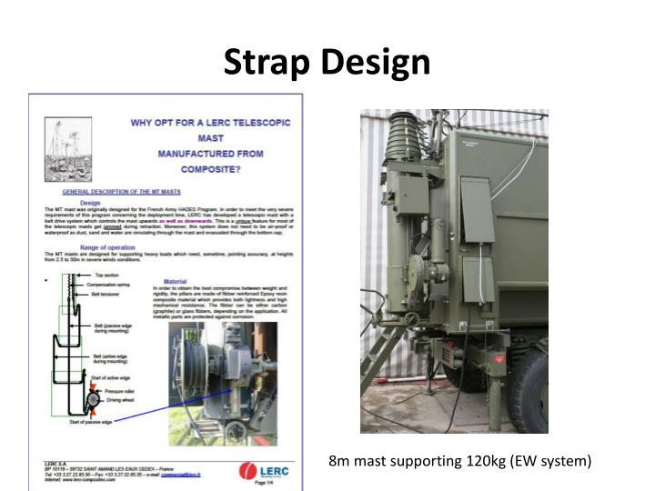 Strap Design